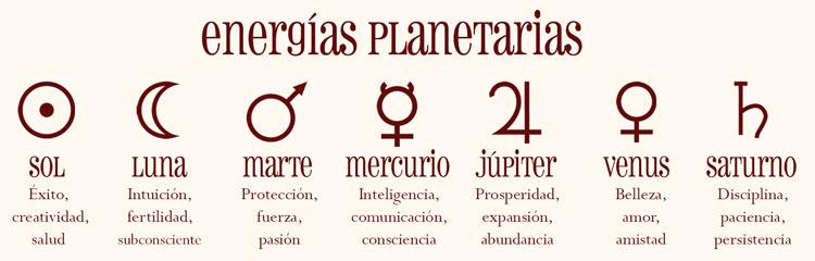 energia_planetaria