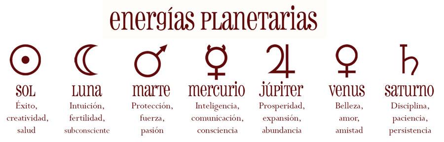 planetas_significado